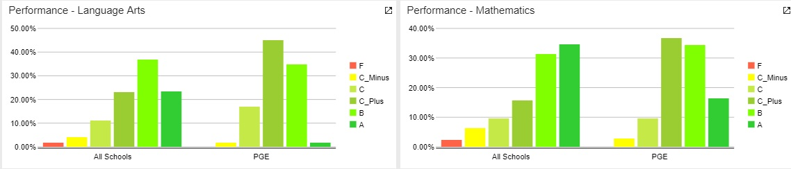 Gr. 4-6 Report Card Data.jpg